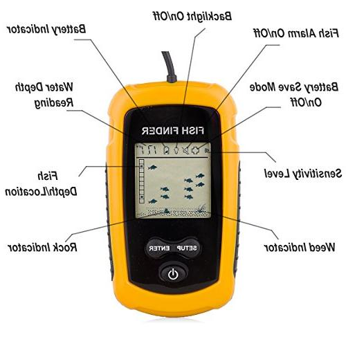 Venterior Finder, Wired Sonar Sensor LCD Display